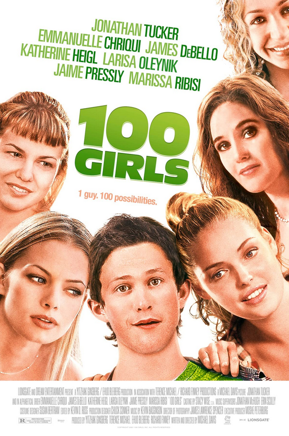 18+ 100 Girls 2000 English 300MB HDRip Download